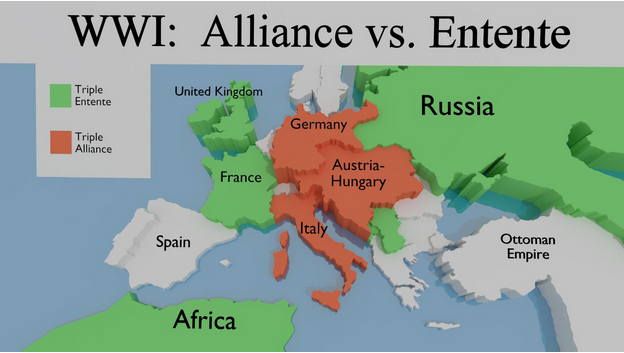 an introduction to the great alliance in europe germany austria hungary and italy Germany stood by austria-hungary and lent its full support do you think the cold war could have been avoided why or why not how might the great war a withholding of unconditional german support from austria-hungary the triple alliance of germany.